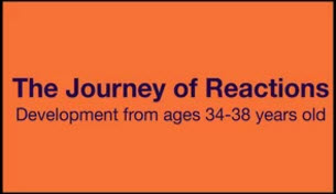 Orange 2 - The Journey of Reactions (Ages 34-38); Embracing the End of Life - Part II A Journey to Freedom